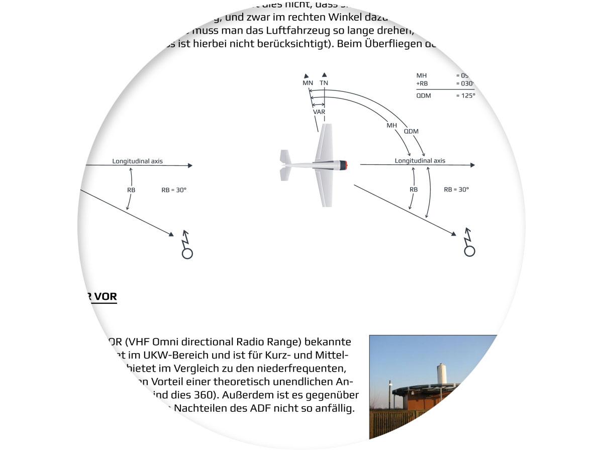 BZF Sprechfunk - Grafiken und Abbildungen