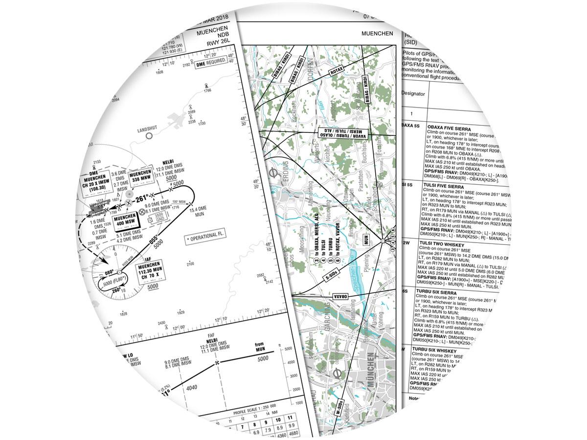 AZF Luftfahrtkarten